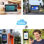 Akuvox all-Android intercom solution ensures smart living environment