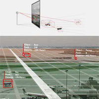 Siemens Siveillance SiteIQ Wide Area for automated video surveillance