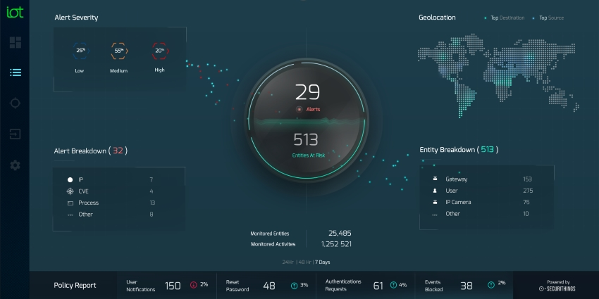 Cloud analytics generate a dashboard that tracks system activities, and/or a managed service monitors the system and notifies customers if there is a problem