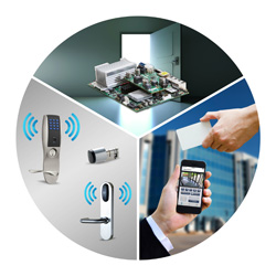 Genetec Synergis brings together IP video surveillance and access control into one easy-to-use solution