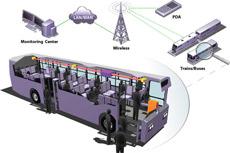 Open software platforms offer demand-led system expansion of additional video sources