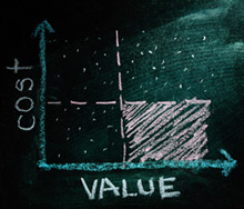 cost value chart