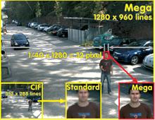 Mega pixel imaging shows 12 times more detailed resolution