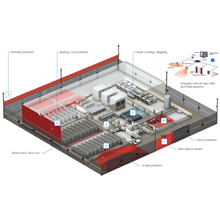 OPTEX offers a range of intrusion detection solutions that help protect every layer of a data centre