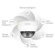 Retailers can use cameras with an Open Platform capability to integrate with other in-store systems, software and technologies