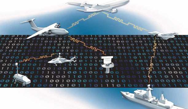 """Airbus DS EBS equips South Korean tanker aircraft with """"Mode 5"""" encryption technologies"""