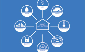 DIY home automation vs professional home security systems