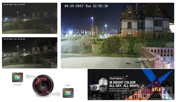 Hikvision DarkFighterX technology mimicks human sight to prevent night crime