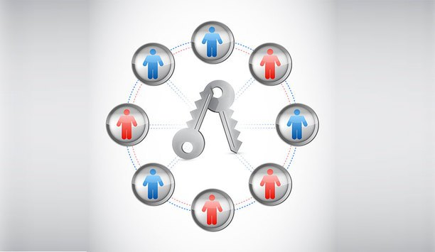 IoT-based key management systems with access control strengthens risk management strategies