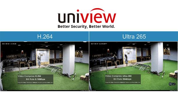 Uniview Ultra 265: The new era of high definition video surveillance