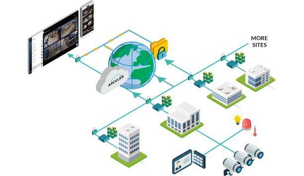 Arcules unveils Edge Cloud solution to address evolving needs of enterprises' video surveillance and security data storage