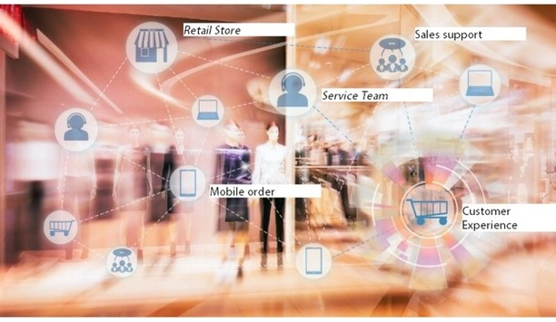 Checkpoint to showcase its RFID-based retail security solutions at EuroShop 2020