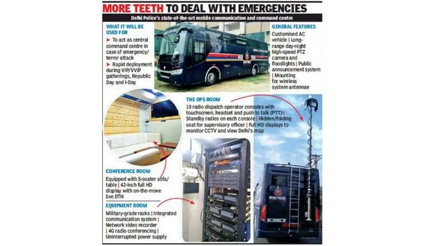 Delhi Police Inducts Mistral Solutions' Hi-Tech Bus To Help Top Cops Respond To Terror On The Move