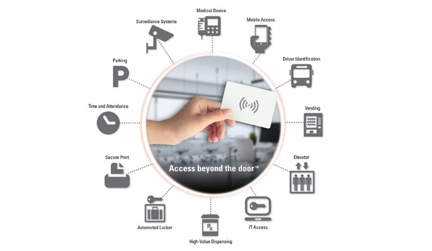 ELATEC highlights important usage of RFID systems for user authentication at various businesses