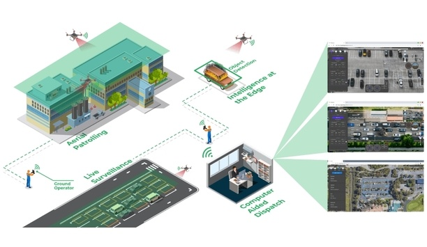 FlytBase releases a white paper on deployment of drones for security and surveillance applications