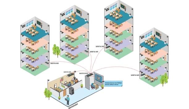 GITAM University Secures Campus With Matrix Video Management & Surveillance Solutions