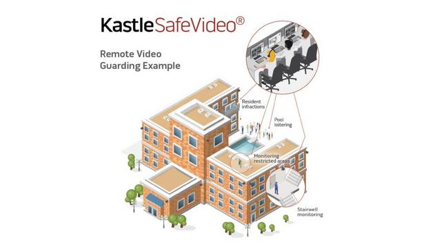 Kastle Systems Introduces KastleSafeVideo Remote Video Platform To Reduce Application Operation Cost