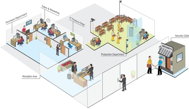 Matrix's Integrated Security Solution Safeguards Ellams' Nairobi Manufacturing Plant