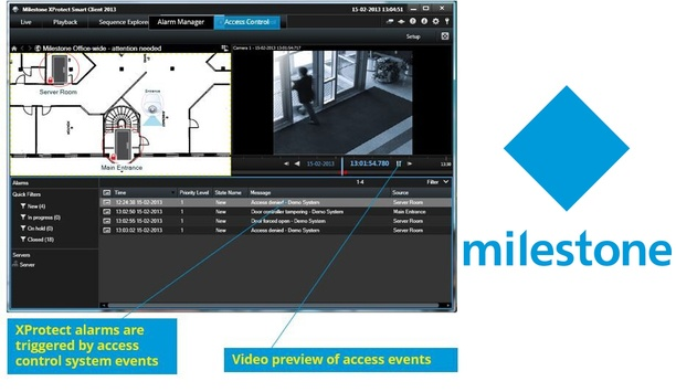 Lenel Certifies Milestone XProtect Access Integration With OnGuard