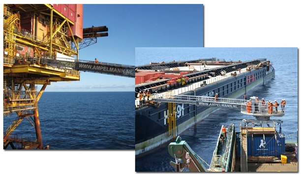 MOBOTIX cameras safeguard Ampelmann offshore gangways