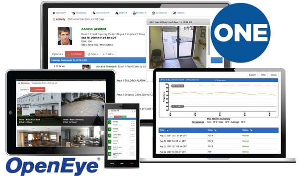 OpenEye And Connected Technologies Partnership Yields Seamless Integration Between OWS Cloud And The Connect ONE Platform