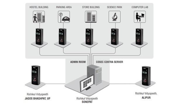 Matrix installs fingerprint-based time-attendance management solution at Rishikul Vidyapeeth Schools