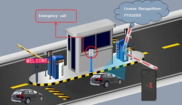 Dahua launches smart car park solution based on video surveillance and analytics