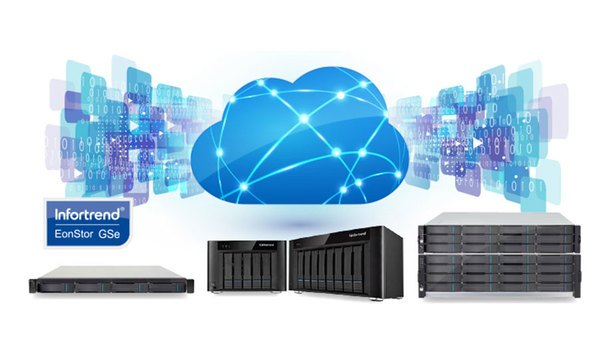 Surveon launches new Cloud NVR solution for wide variety of applications