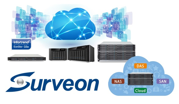 Surveon launches high scalability, cloud-ready NVR ideal for SMB, healthcare and government applications