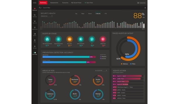 Keysight's Threat Simulator Delivers Actionable Recommendations For Addressing Vulnerabilities And Real-Time Threat Intelligence