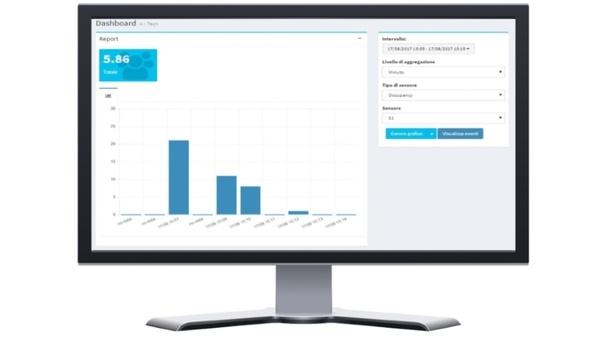 Wisenet Biometrics and Retail solutions, engineered by Hanwha Techwin & A.I.Tech set new Benchmark