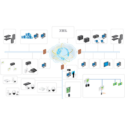 AMAG Symmetry Enterprise V8 Access Control And Security Management System