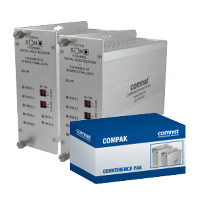 ComNet COMPAK412M1 4-channel digitally-encoded video transmitter and receiver