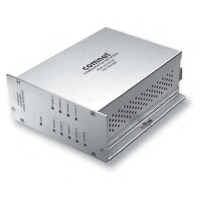 ComNet FVT/FVR80SFP 8 -bit Digital Video Channels
