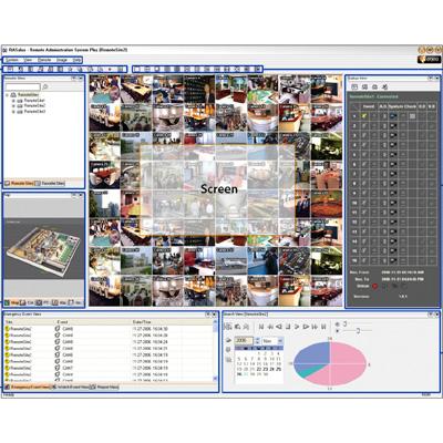eneo RAS+ remote administration interface software for DLR, DMR, DTR, DCR, DPR, DIR DVRs