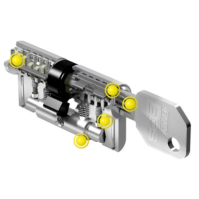 EVVA EPS-M Spring-loaded Pin System