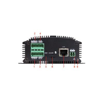 Hikvision DS-6704HWI 4-channel IP Video Encoder