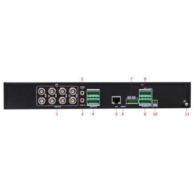 Hikvision DS-6708HFI/HWI(-SATA) 8-channel video encoder