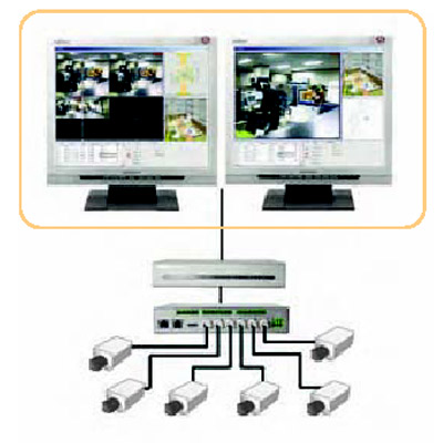 IDTECK STARWATCH VIEW PRO Access control software