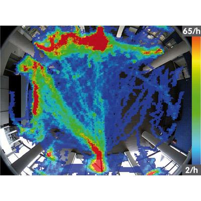 MOBOTIX MxAnalytics CCTV software