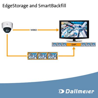 EdgeStorage and SmartBackfill from Dallmeier