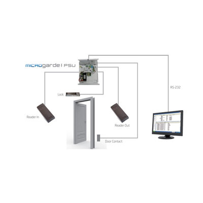 TDSi MICROgarde®I With PSU Networkable Access Controller
