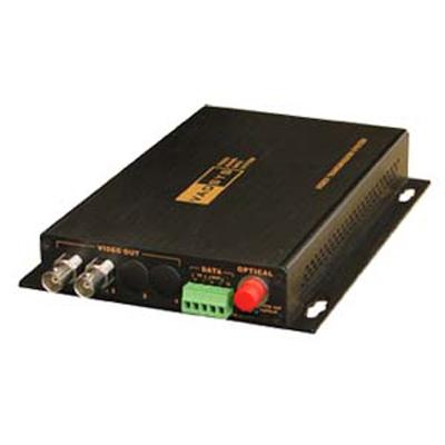 VADSYS VDS1040 4 channel bi-directional data transmission module