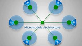 Axxon Next Video Management Software - Micromodule Architecture